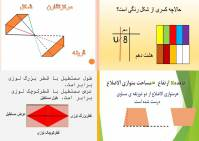 مجموعه پاورپوینت ریاضی(تقارن مرکزی،اعشار،مساحت لوزی،مساحت ذوزنقه)
